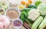 Народные средства, эффективные при панкреатите и холецистите