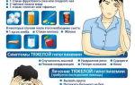 Послеоперационные осложнения при сахарном диабете