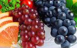 Как есть виноград при сахарном диабете