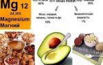 Магний для диабетиков препараты, инъекции, продукты