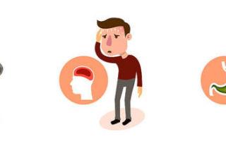 Приступ панкреатита — что делать?