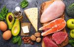 Кетогенная диета при диабете 1 и 2 типа