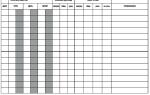 Глюкометр акку чек актив: характеристики и важные нюансы использования