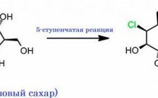 Подсластитель Сукралоза (е955) обзор и особенности использования