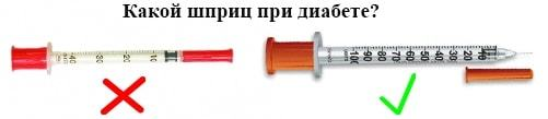 Все об инсулиновом шприце и инъекциях в подробностях