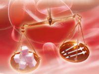 Вероятность заболеть сахарным диабетом группа риска