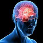Диабетическая ангиопатия – виды, симптомы, лечение