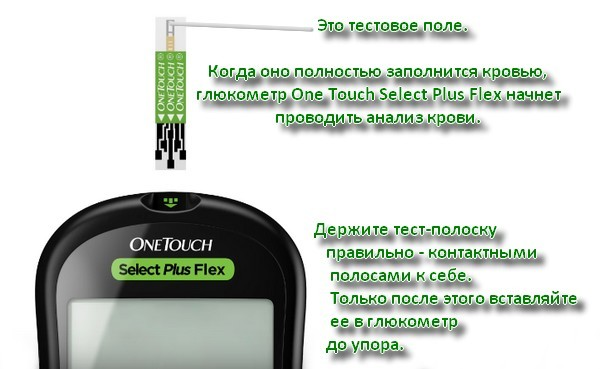 Ланцеты для глюкометра one touch select